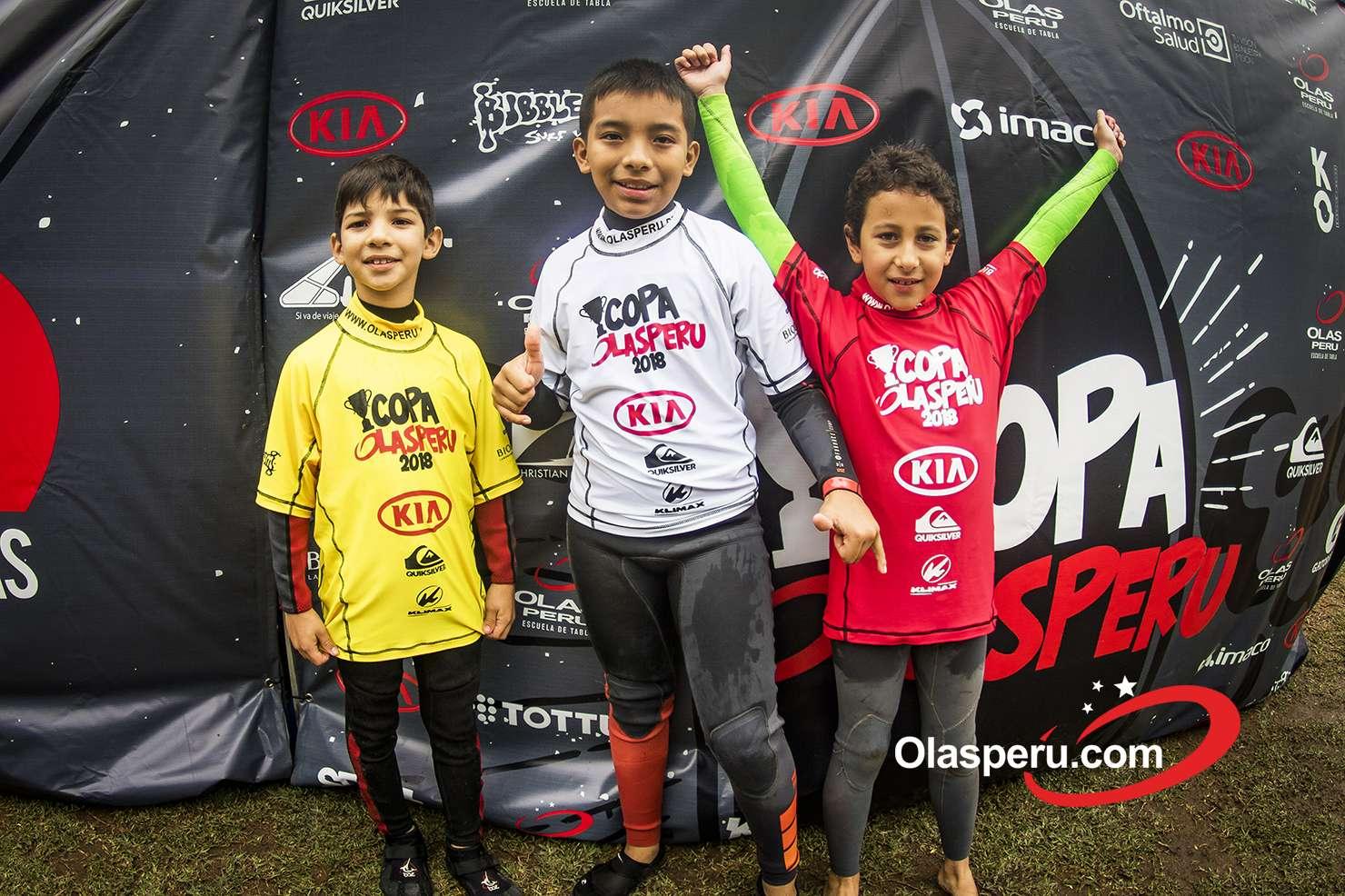 Copa Olas Perú