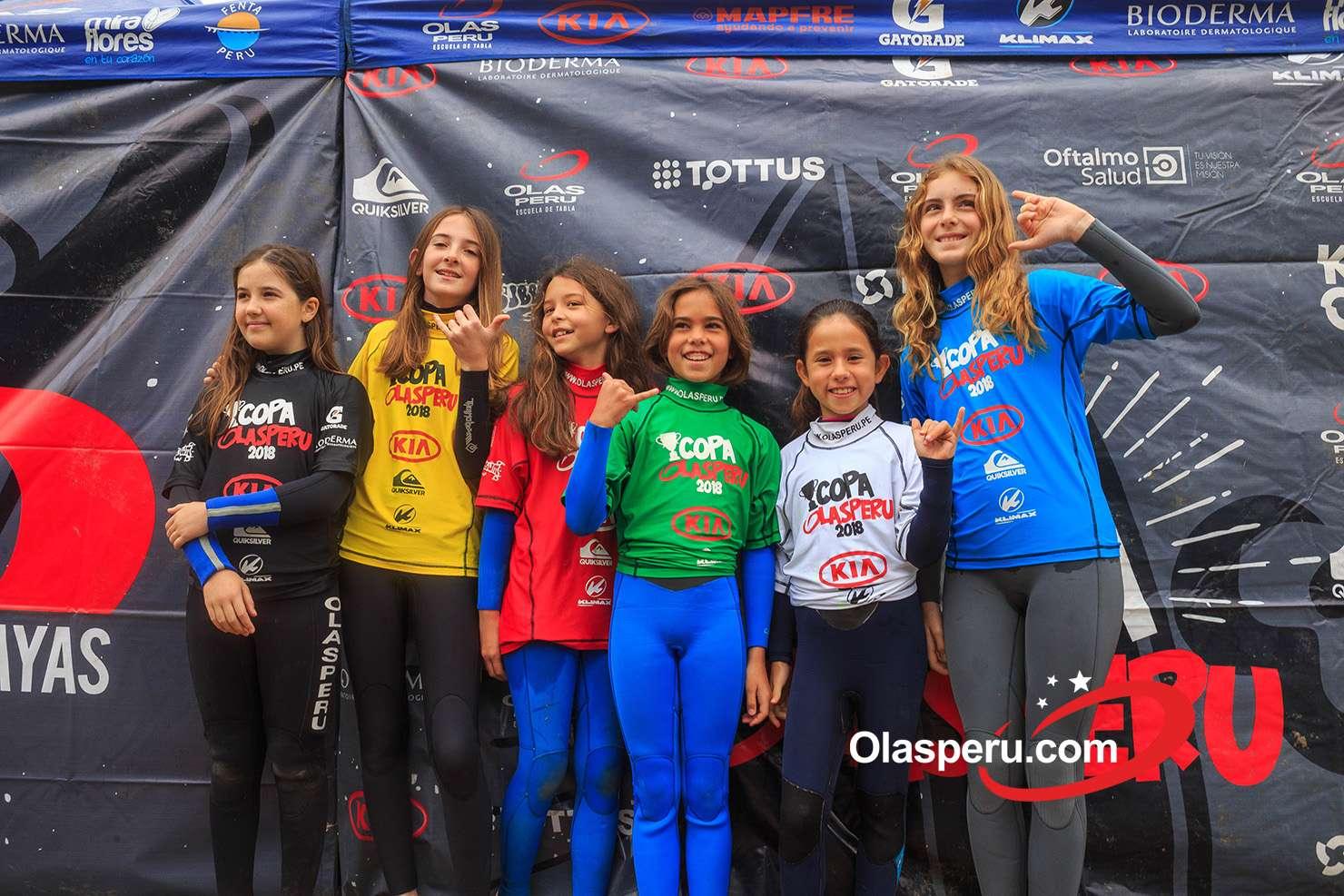 Final Copa Olas Perú