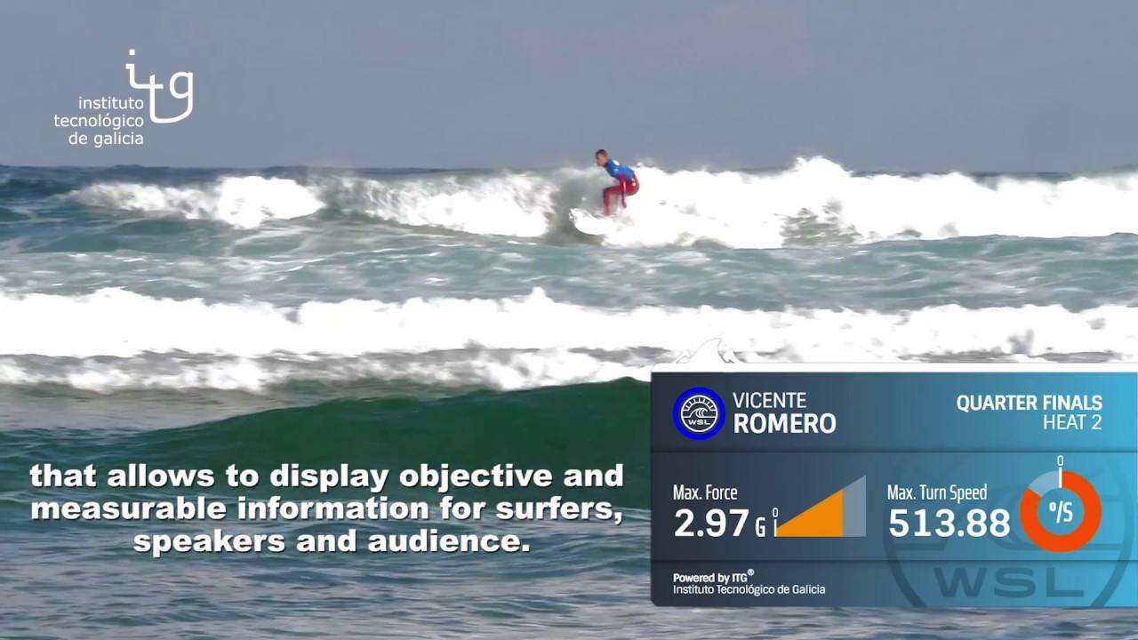 FlyThings Surf, el hardware que podría convertirse en nuevo juez de surf