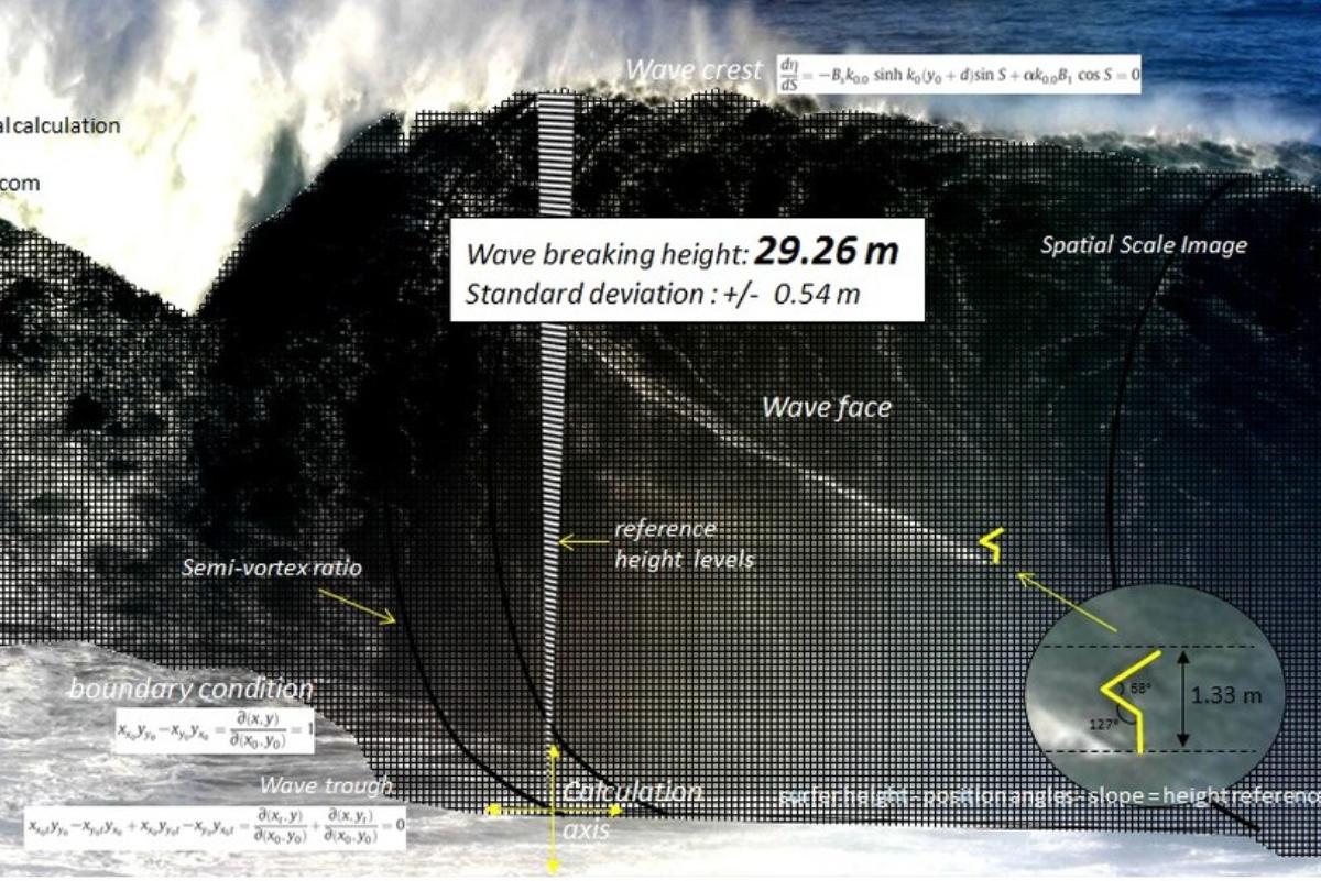 Un oceanógrafo físico analiza el swell más grande de todos los tiempos en Nazaré